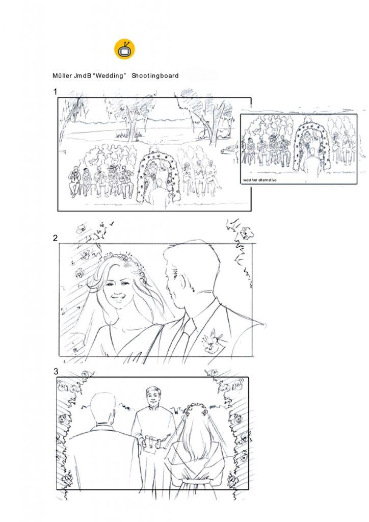 Illustration Story Board Boarding Muller Shooting Board Wedding